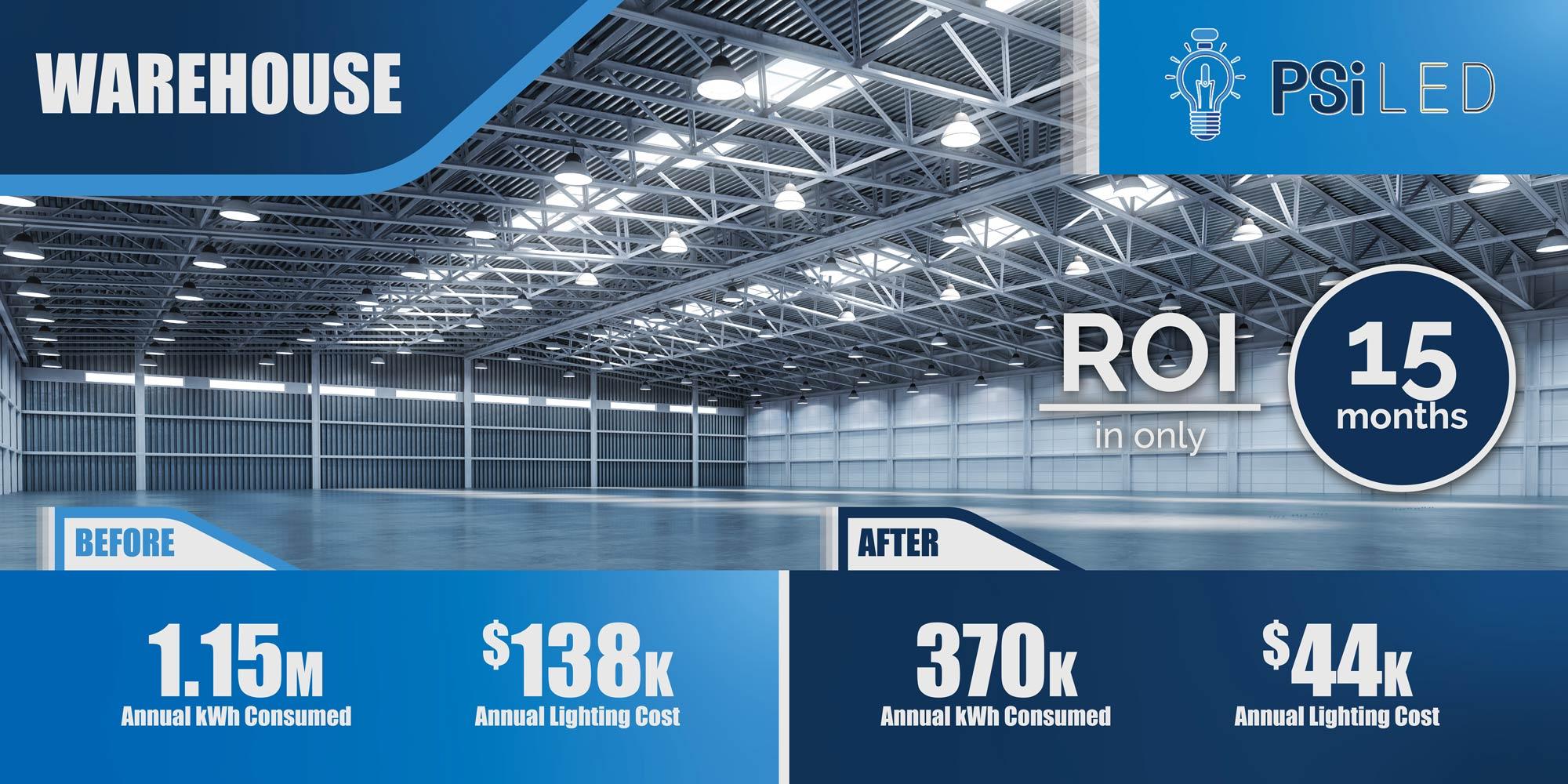 ROI-Warehouse-01-1